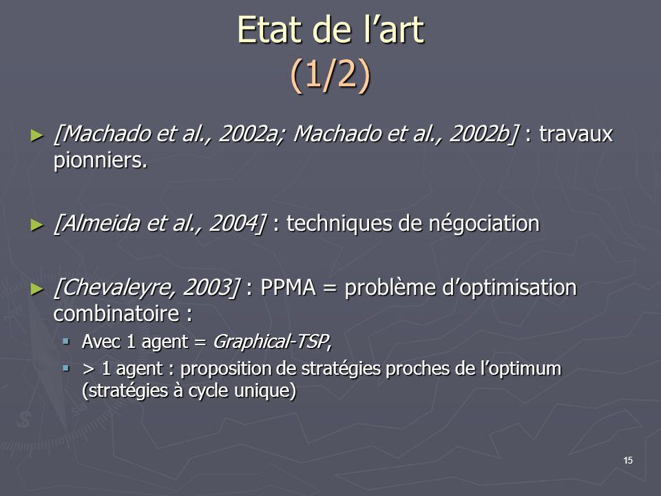Etat de l'art (1/2)[Machado et al., 2002a; Machado et al., 2002b] : travaux pionniers. [Almeida et al., 2004] : techniques de négociation.